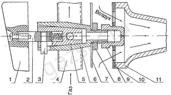 Ремонт газовой панели своими руками