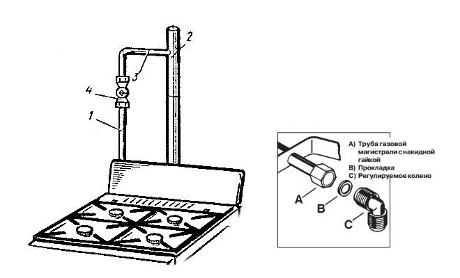 Схема подключения варочной панели к газу